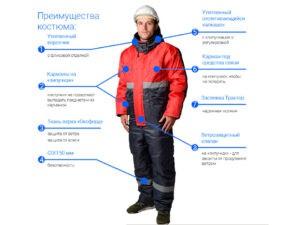 Костюм утепленный  Новаторр-р 48-50 рост 182-188, РФ